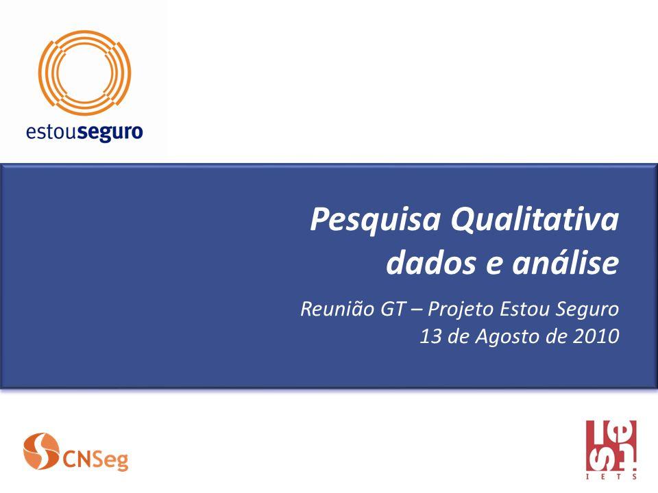 Pesquisa Qualitativa dados e análise Reunião GT – Projeto Estou Seguro