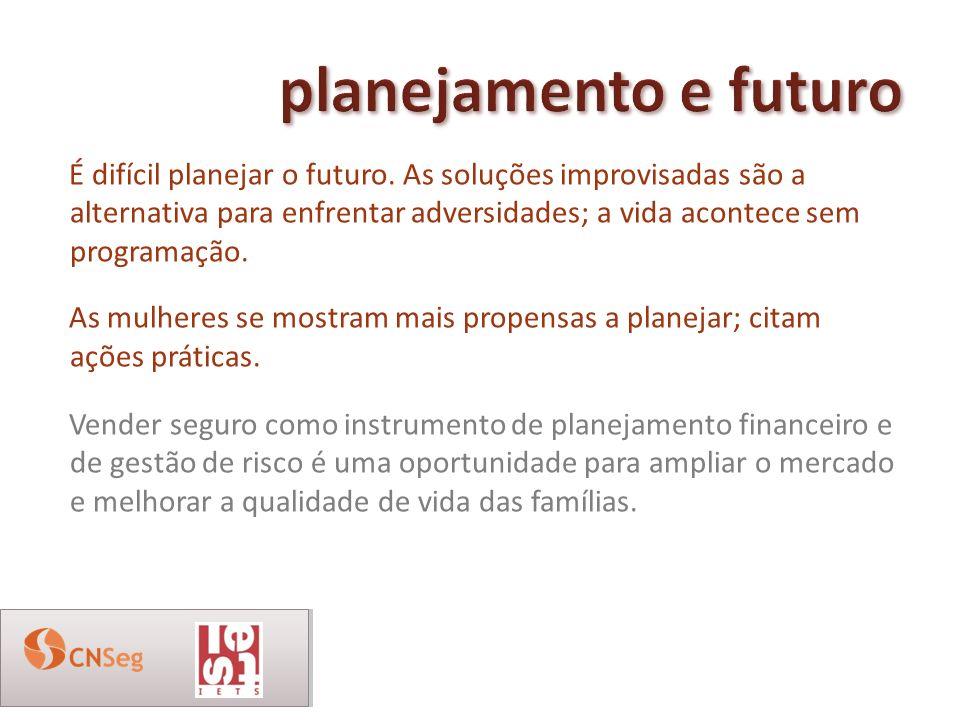 planejamento e futuro