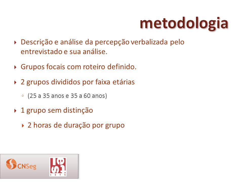 metodologia Descrição e análise da percepção verbalizada pelo entrevistado e sua análise. Grupos focais com roteiro definido.