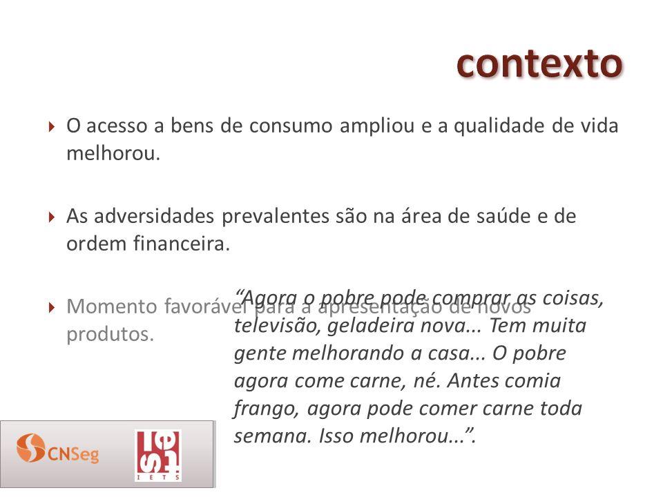 contexto O acesso a bens de consumo ampliou e a qualidade de vida melhorou.