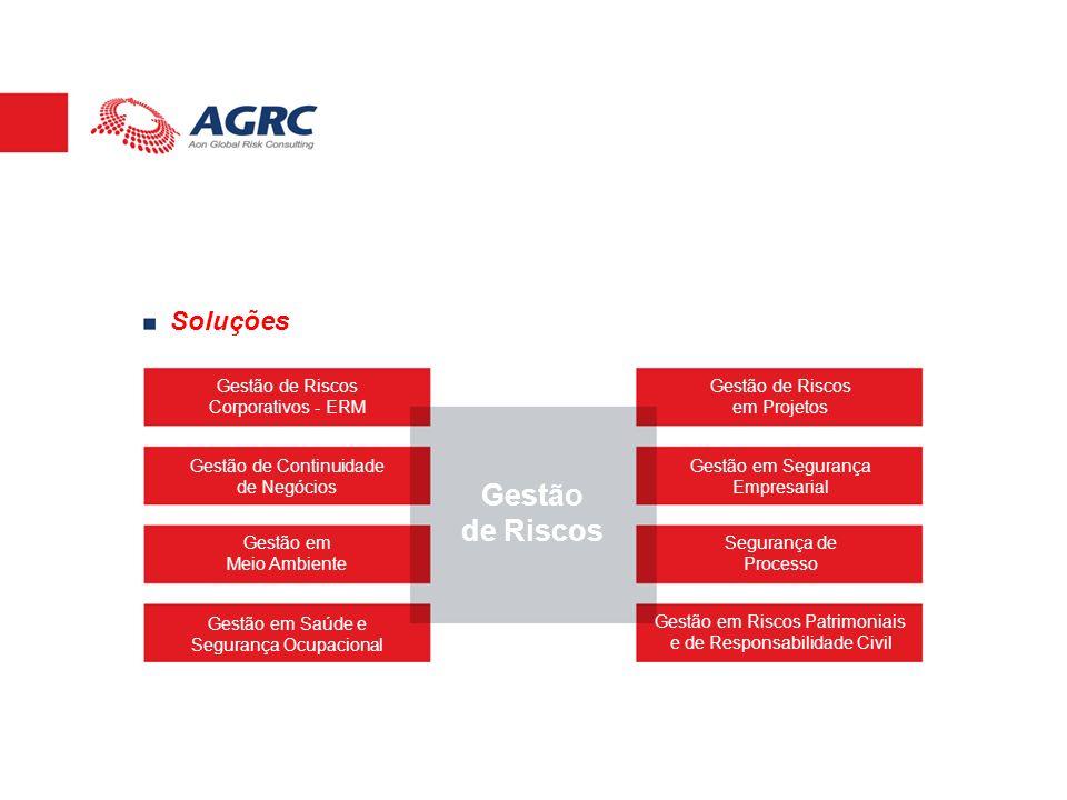 Gestão de Riscos Soluções Gestão de Riscos Corporativos - ERM