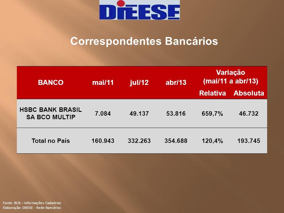 Correspondentes Bancários HSBC BANK BRASIL SA BCO MULTIP