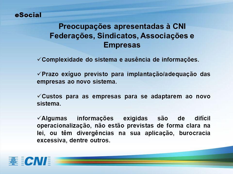 Preocupações apresentadas à CNI