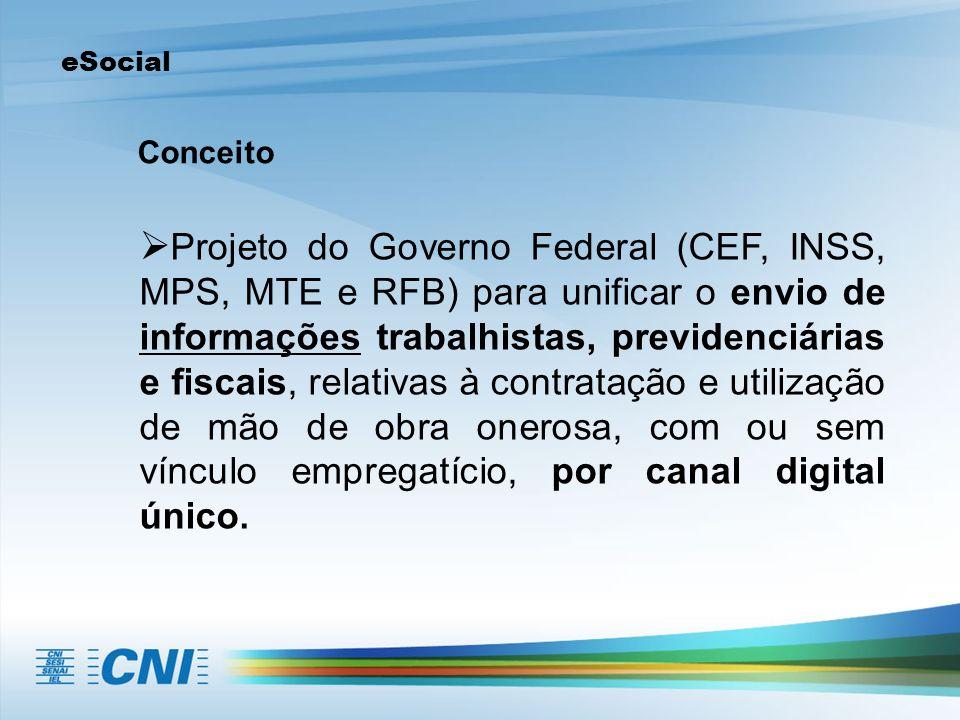 eSocial Conceito.