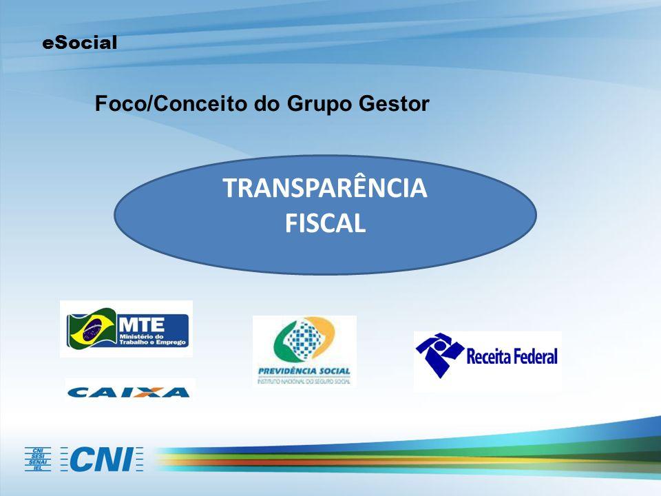 eSocial Foco/Conceito do Grupo Gestor TRANSPARÊNCIA FISCAL