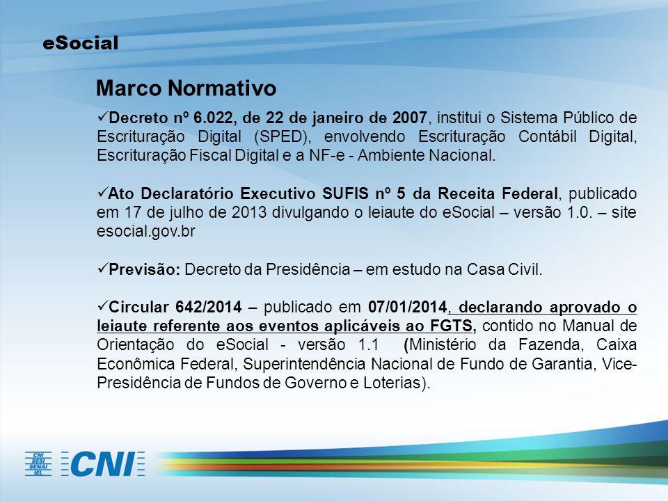 Marco Normativo eSocial