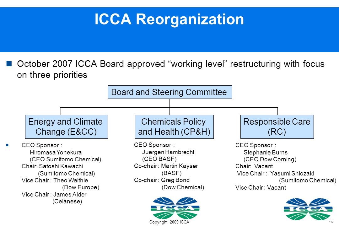 ICCA Reorganization October 2007 ICCA Board approved working level restructuring with focus on three priorities.