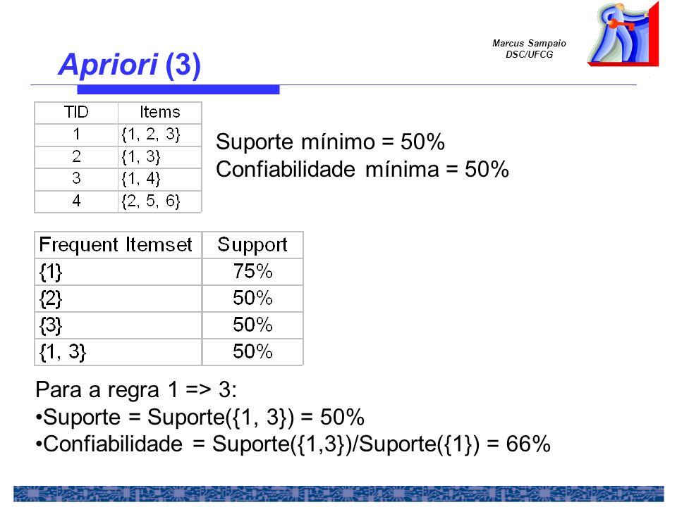 Apriori (3) Suporte mínimo = 50% Confiabilidade mínima = 50%