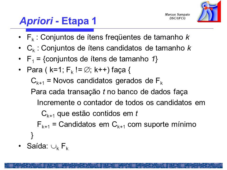 Apriori - Etapa 1 Fk : Conjuntos de ítens freqüentes de tamanho k
