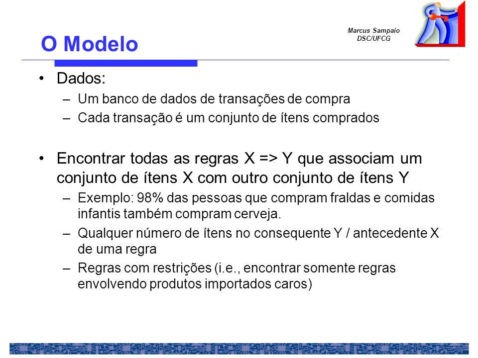 O Modelo Dados: Um banco de dados de transações de compra. Cada transação é um conjunto de ítens comprados.
