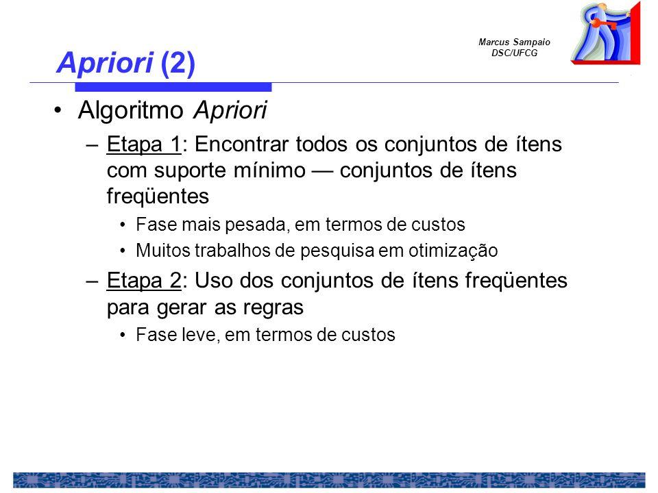 Apriori (2) Algoritmo Apriori