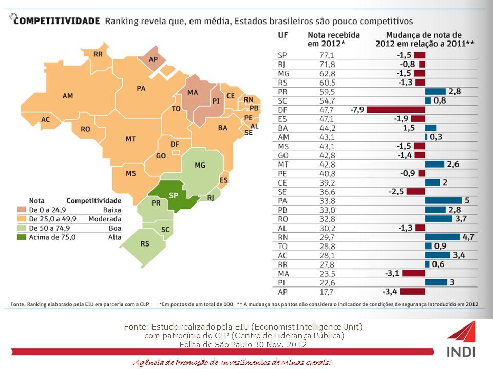 Fonte: Estudo realizado pela EIU (Economist Intelligence Unit) com patrocínio do CLP (Centro de Liderança Pública) Folha de São Paulo 30 Nov.