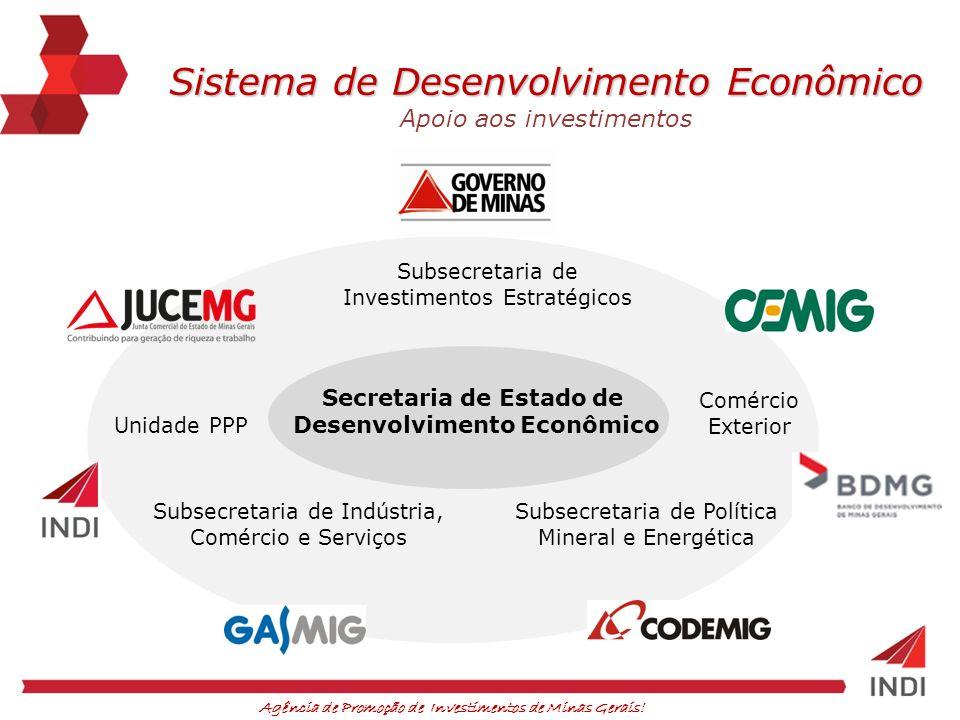 Sistema de Desenvolvimento Econômico Apoio aos investimentos