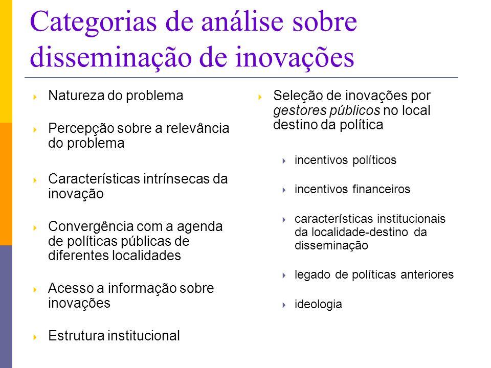 Categorias de análise sobre disseminação de inovações