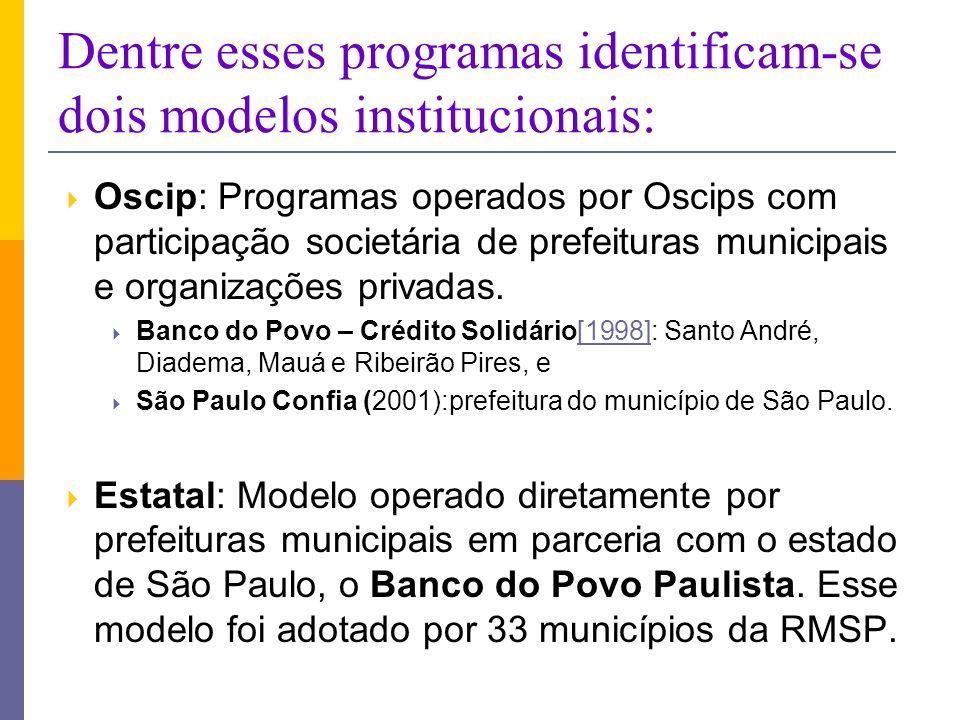 Dentre esses programas identificam-se dois modelos institucionais: