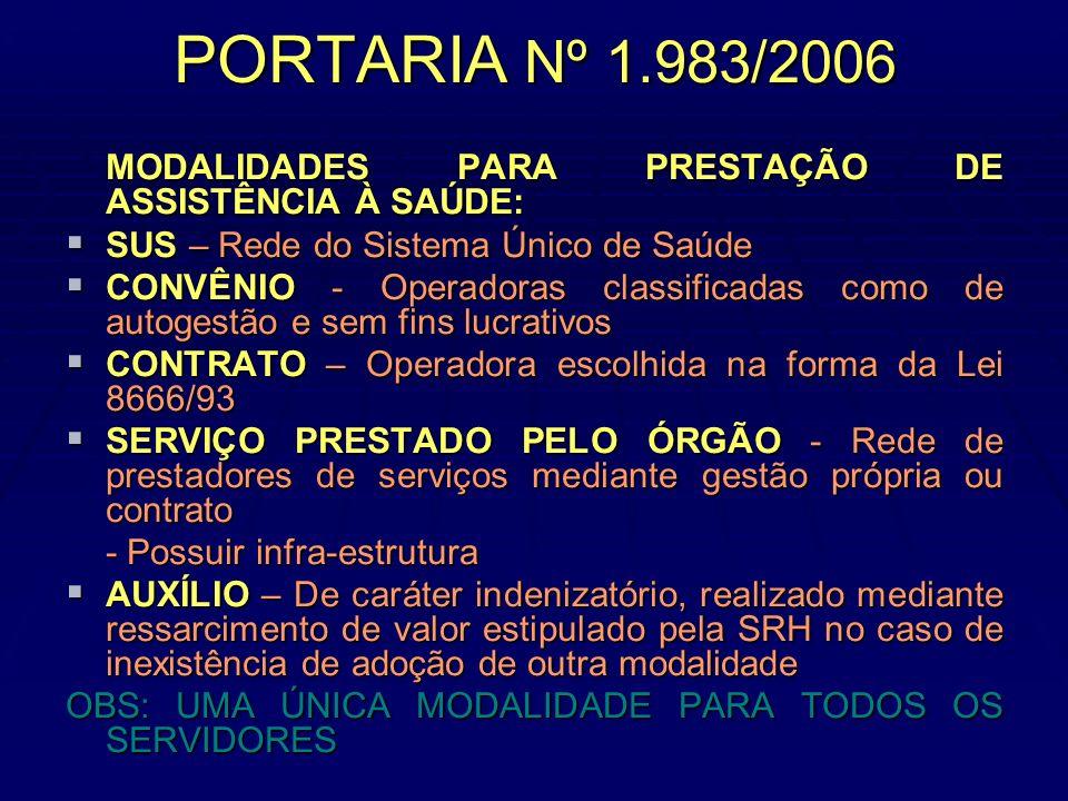 PORTARIA Nº 1.983/2006 MODALIDADES PARA PRESTAÇÃO DE ASSISTÊNCIA À SAÚDE: SUS – Rede do Sistema Único de Saúde.