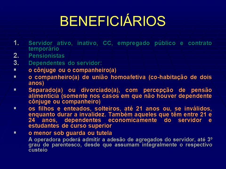 BENEFICIÁRIOS Servidor ativo, inativo, CC, empregado público e contrato temporário. Pensionistas. Dependentes do servidor: