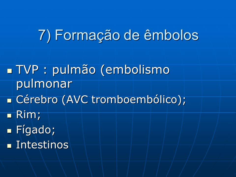 7) Formação de êmbolos TVP : pulmão (embolismo pulmonar