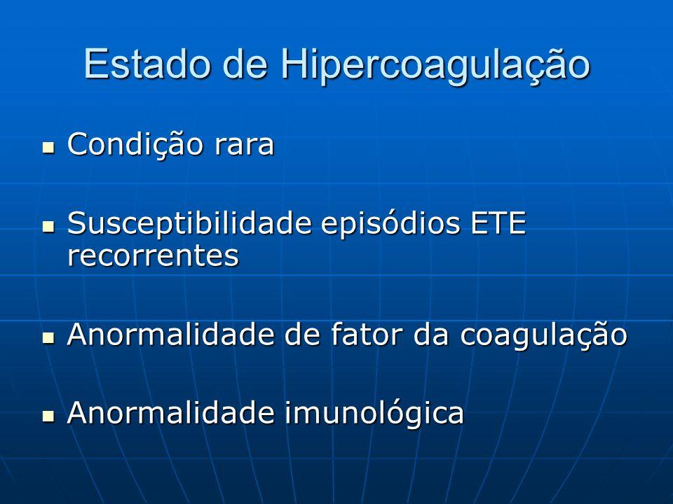 Estado de Hipercoagulação