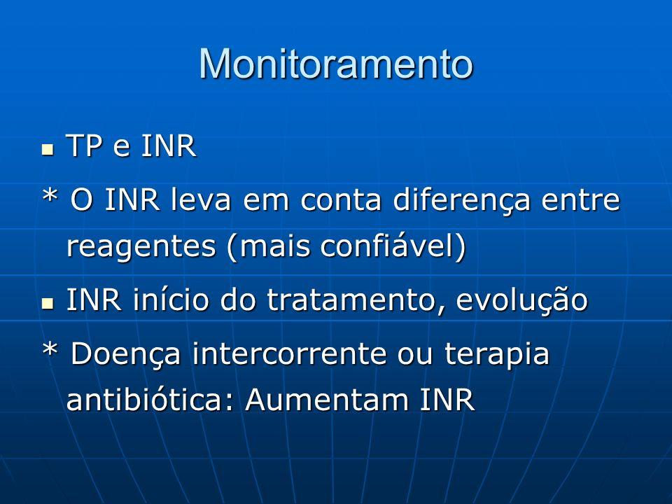 Monitoramento TP e INR. * O INR leva em conta diferença entre reagentes (mais confiável) INR início do tratamento, evolução.