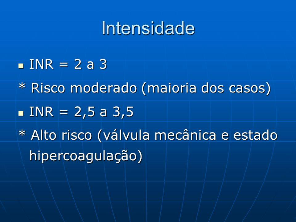 Intensidade INR = 2 a 3 * Risco moderado (maioria dos casos)