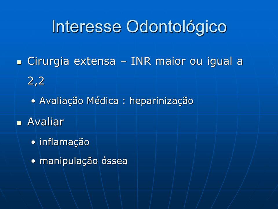 Interesse Odontológico