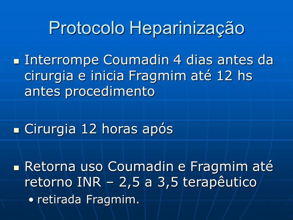 Protocolo Heparinização