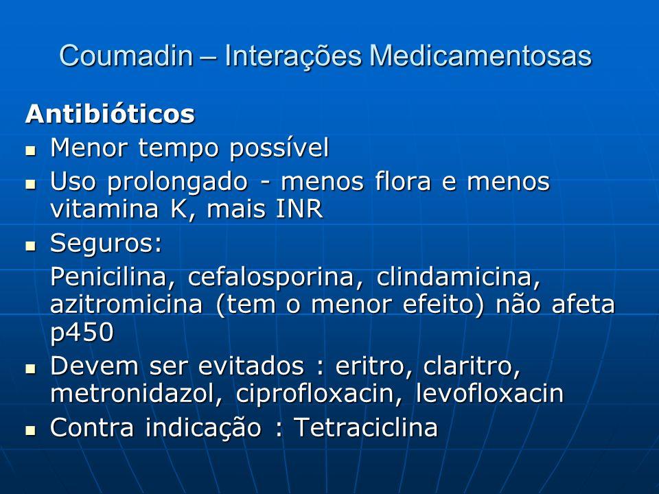 Coumadin – Interações Medicamentosas