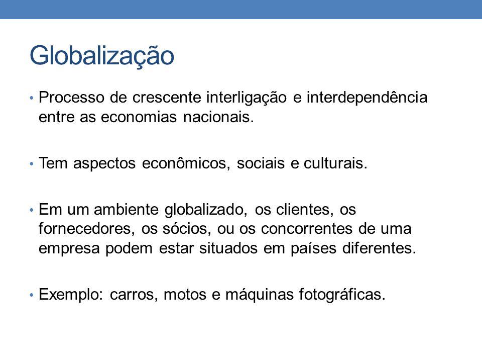 Globalização Processo de crescente interligação e interdependência entre as economias nacionais. Tem aspectos econômicos, sociais e culturais.