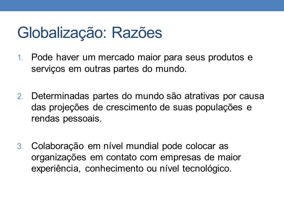 Globalização: Razões Pode haver um mercado maior para seus produtos e serviços em outras partes do mundo.