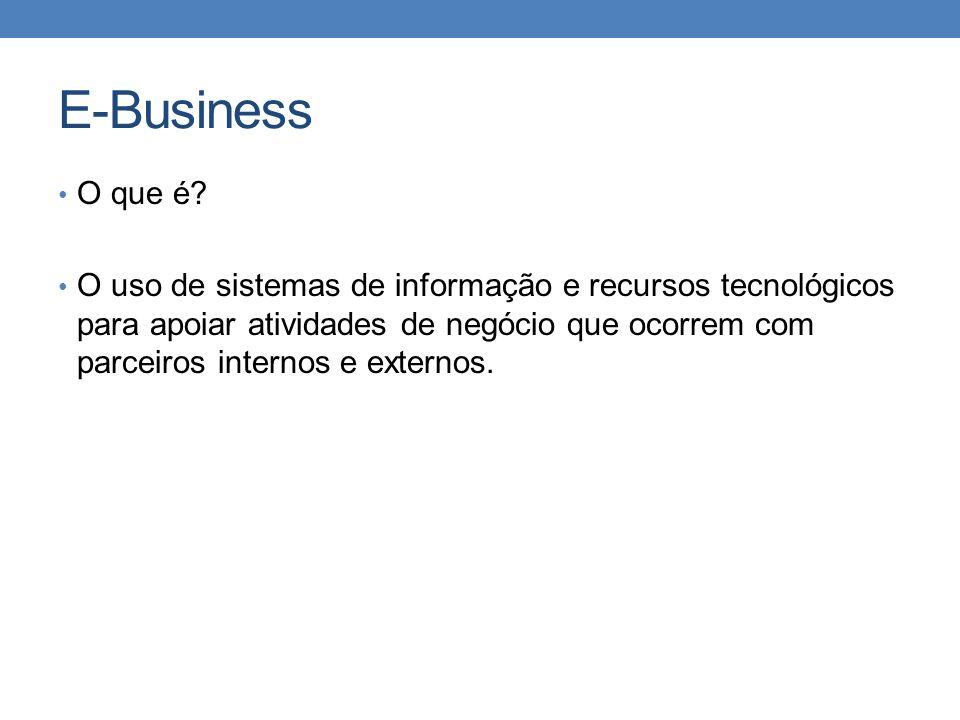 E-Business O que é