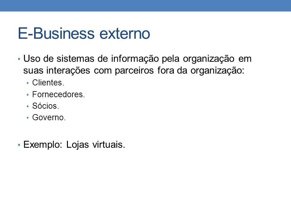 E-Business externo Uso de sistemas de informação pela organização em suas interações com parceiros fora da organização: