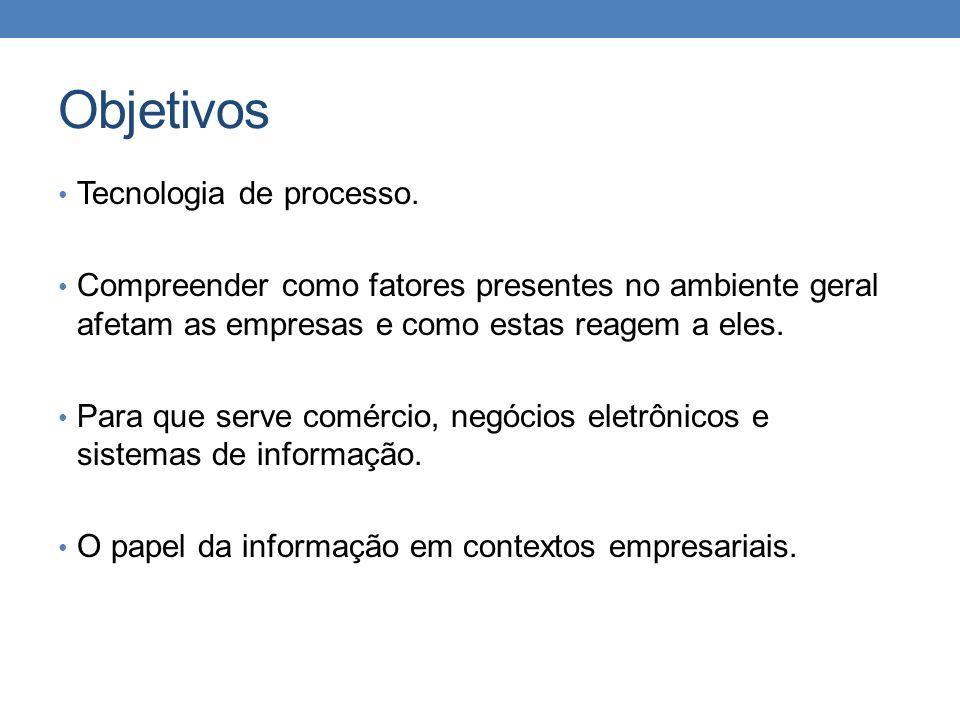 Objetivos Tecnologia de processo.
