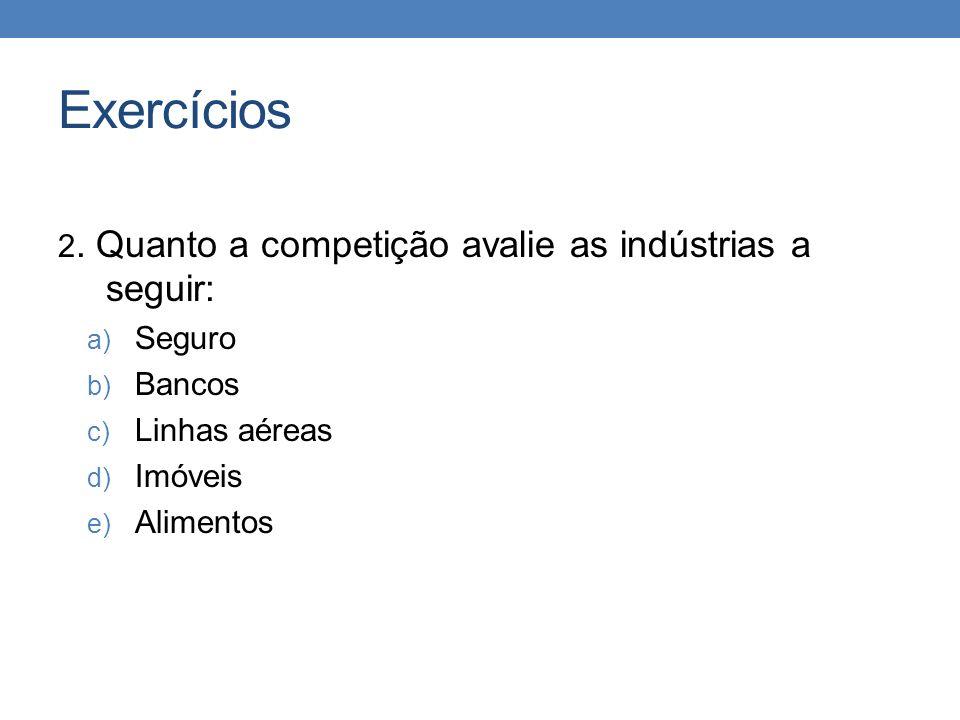 Exercícios 2. Quanto a competição avalie as indústrias a seguir: