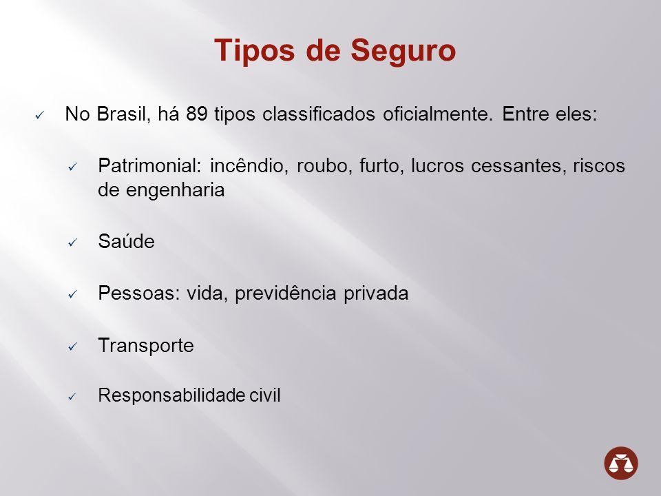 Tipos de Seguro No Brasil, há 89 tipos classificados oficialmente. Entre eles:
