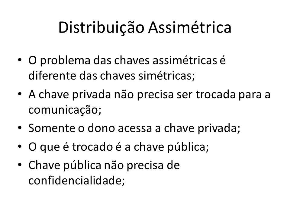 Distribuição Assimétrica