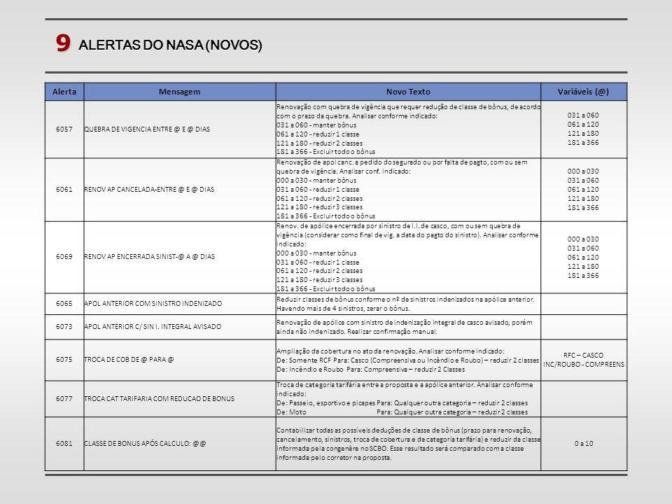 9 ALERTAS DO NASA (NOVOS) Alerta Mensagem Novo Texto Variáveis (@)