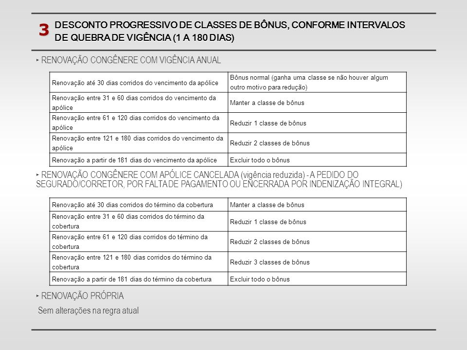 3 DESCONTO PROGRESSIVO DE CLASSES DE BÔNUS, CONFORME INTERVALOS