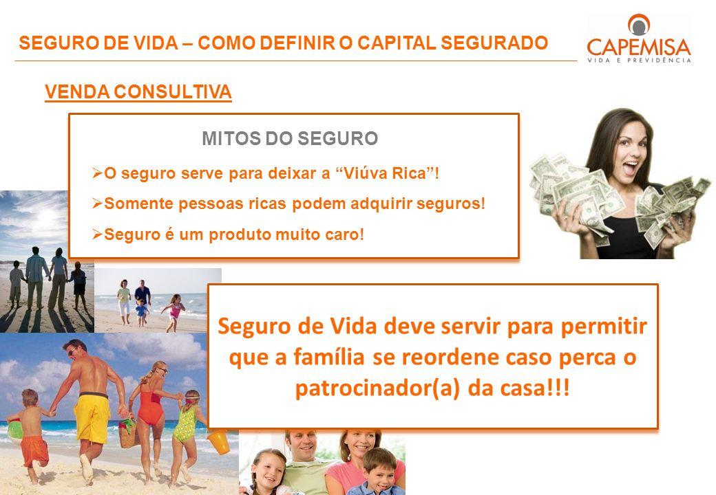 SEGURO DE VIDA – COMO DEFINIR O CAPITAL SEGURADO