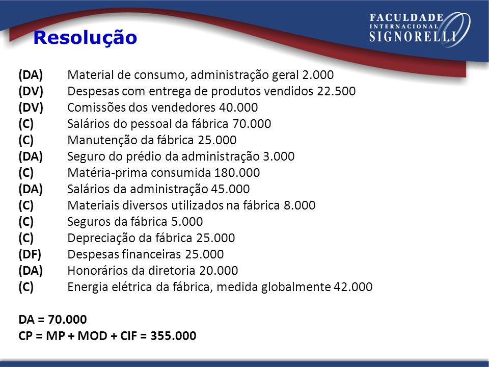 Resolução (DA) Material de consumo, administração geral 2.000