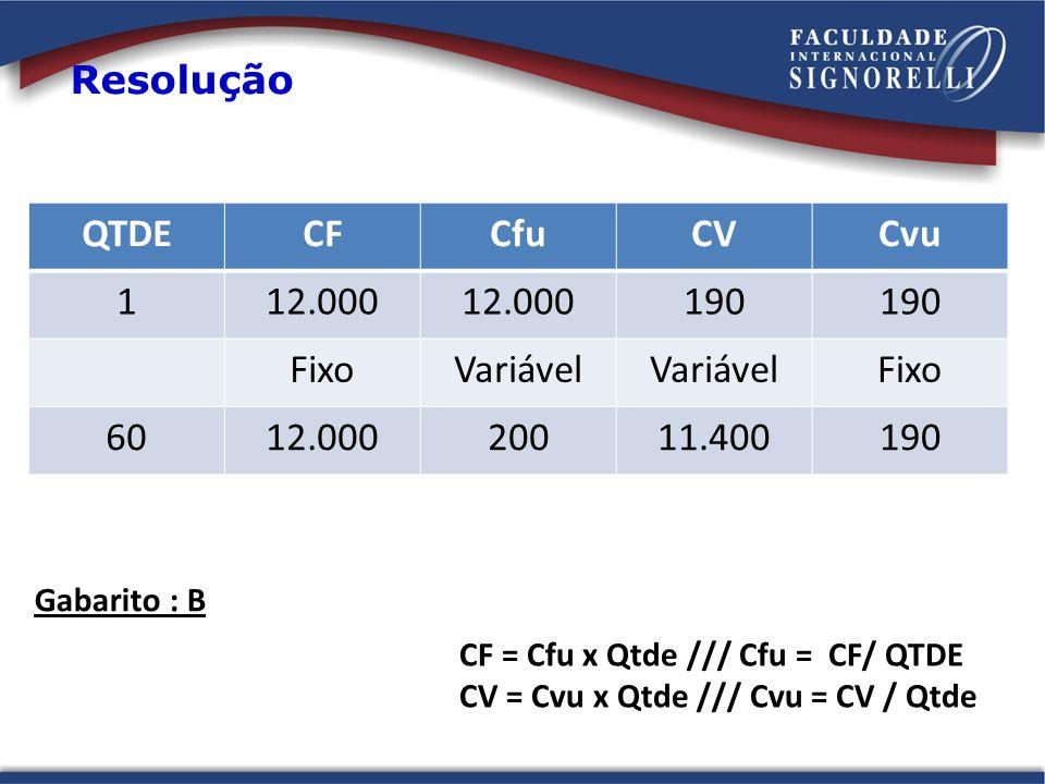 QTDE CF Cfu CV Cvu 1 12.000 190 Fixo Variável 60 200 11.400 Resolução