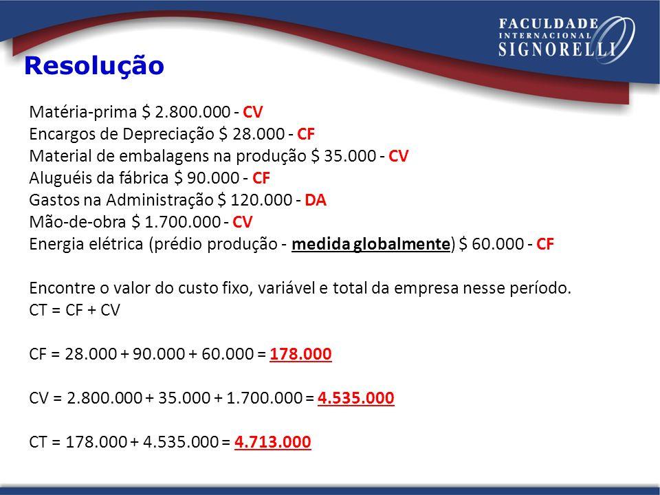 Resolução Matéria-prima $ 2.800.000 - CV