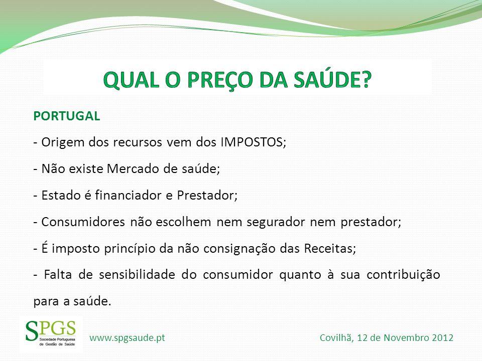 QUAL O PREÇO DA SAÚDE PORTUGAL
