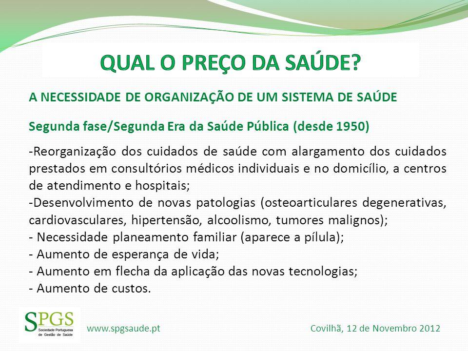 QUAL O PREÇO DA SAÚDE A NECESSIDADE DE ORGANIZAÇÃO DE UM SISTEMA DE SAÚDE. Segunda fase/Segunda Era da Saúde Pública (desde 1950)