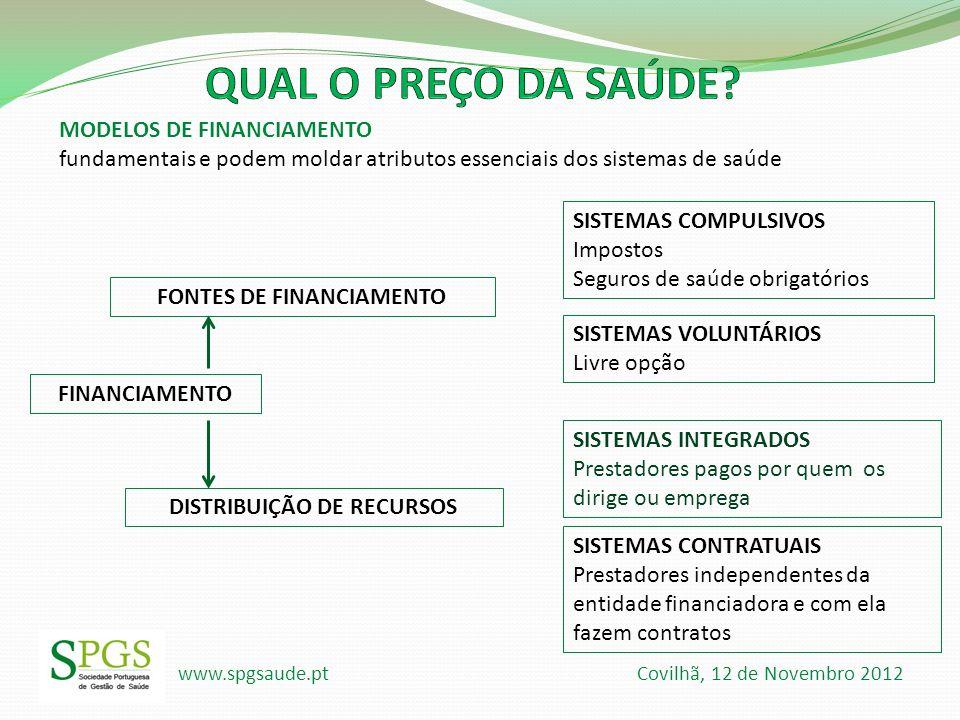 FONTES DE FINANCIAMENTO DISTRIBUIÇÃO DE RECURSOS