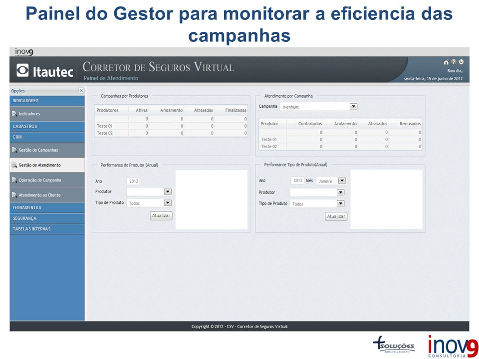 Painel do Gestor para monitorar a eficiencia das campanhas
