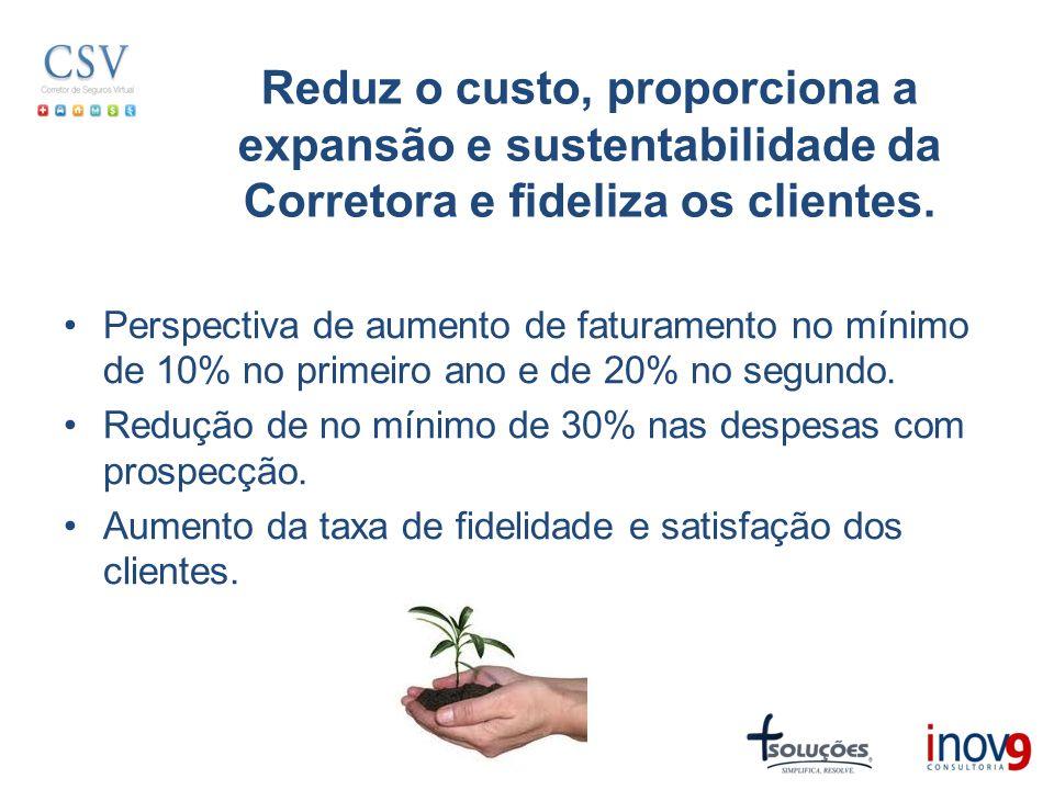 Reduz o custo, proporciona a expansão e sustentabilidade da Corretora e fideliza os clientes.