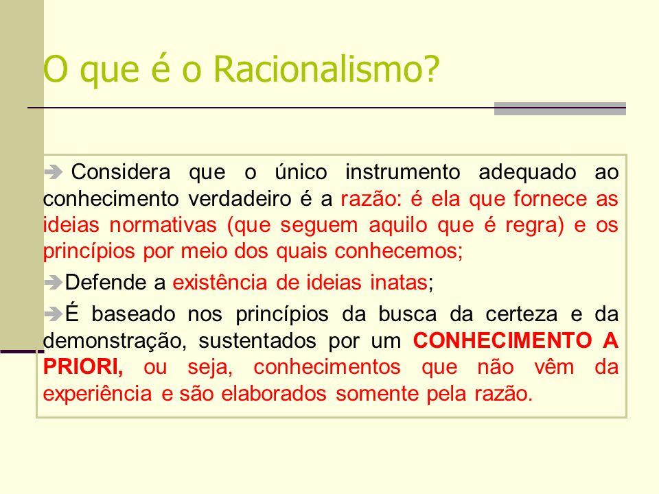 O que é o Racionalismo