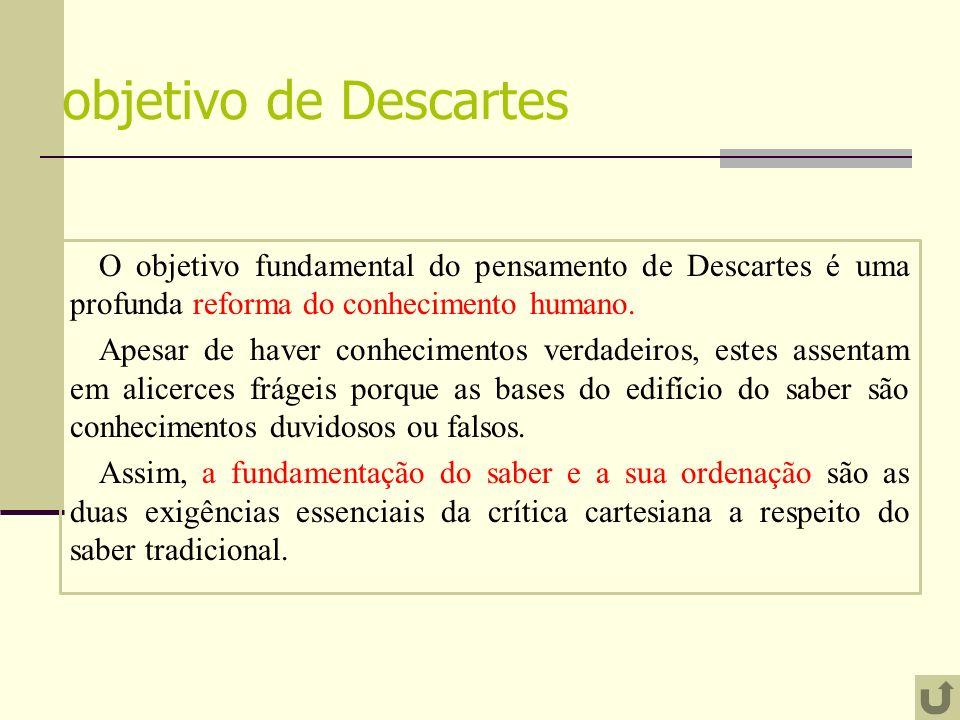 objetivo de Descartes O objetivo fundamental do pensamento de Descartes é uma profunda reforma do conhecimento humano.