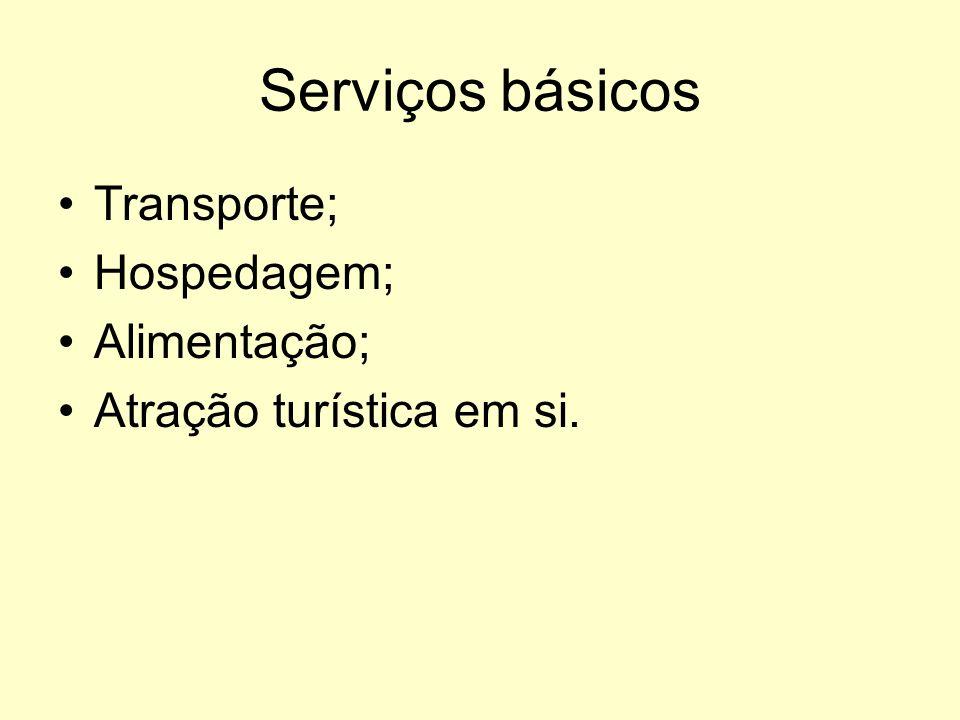 Serviços básicos Transporte; Hospedagem; Alimentação;